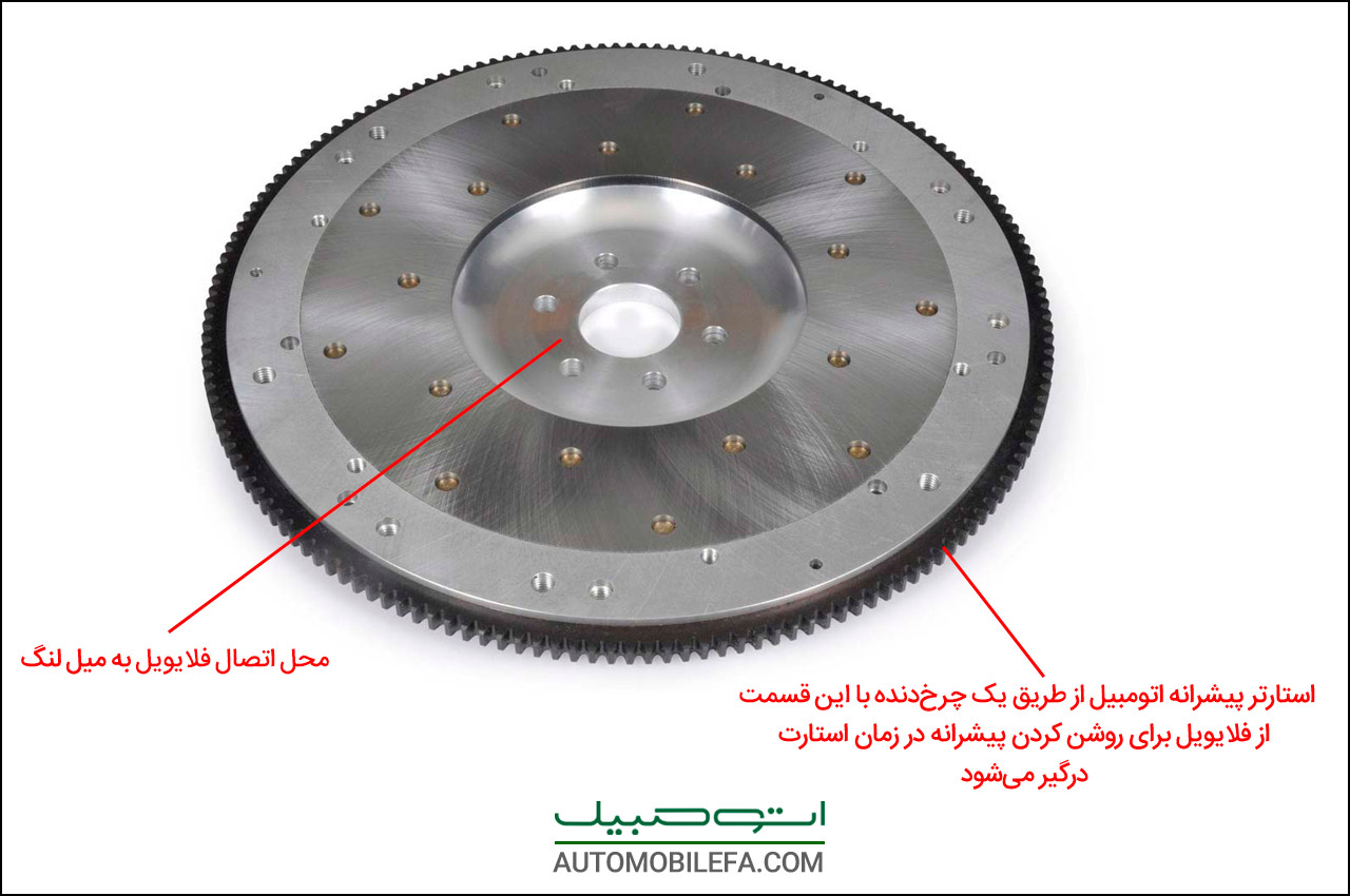 AutomobileFa Technical Engine flywheel